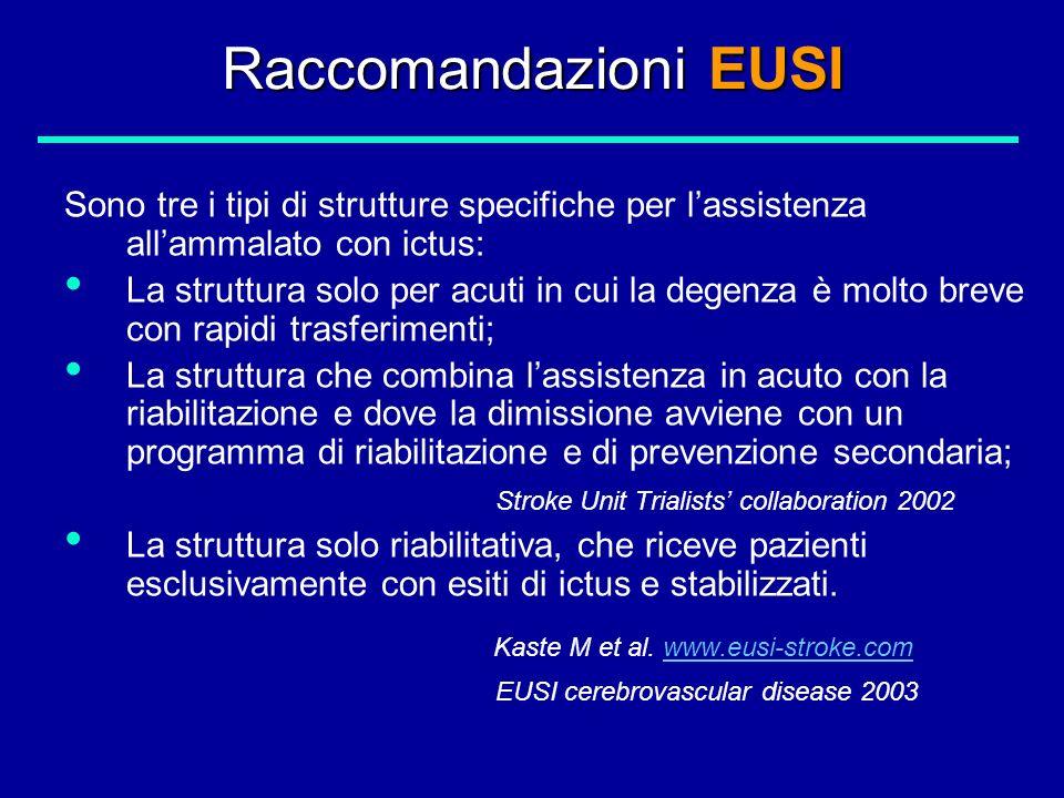 RaccomandazioniEUSI Raccomandazioni EUSI Sono tre i tipi di strutture specifiche per lassistenza allammalato con ictus: La struttura solo per acuti in
