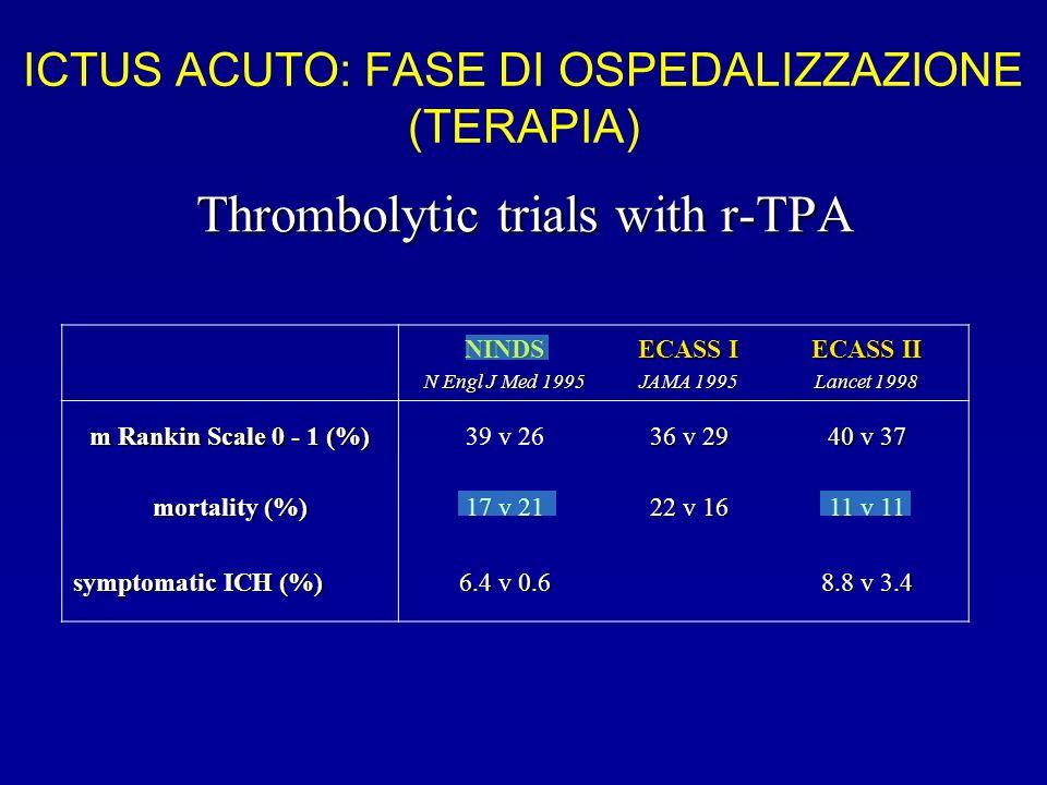 Thrombolytic trials with r-TPA NINDS N Engl J Med 1995 ECASS I JAMA 1995 ECASS II Lancet 1998 m Rankin Scale 0 - 1 (%) 39 v 26 36 v 29 40 v 37 mortali