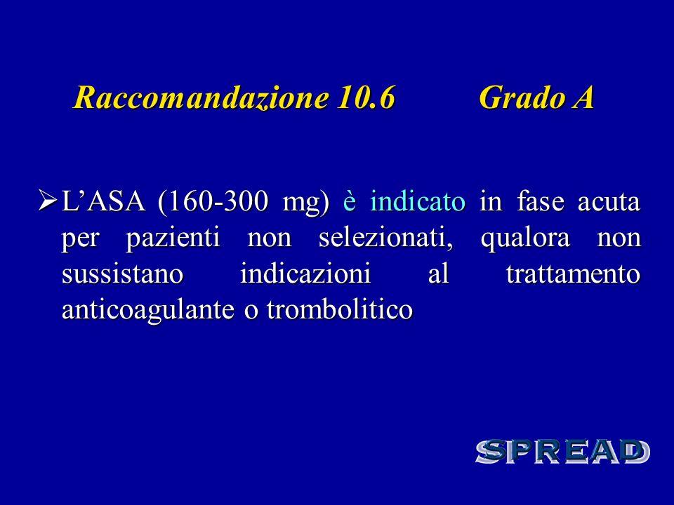 LASA (160-300 mg) è indicato in fase acuta per pazienti non selezionati, qualora non sussistano indicazioni al trattamento anticoagulante o tromboliti