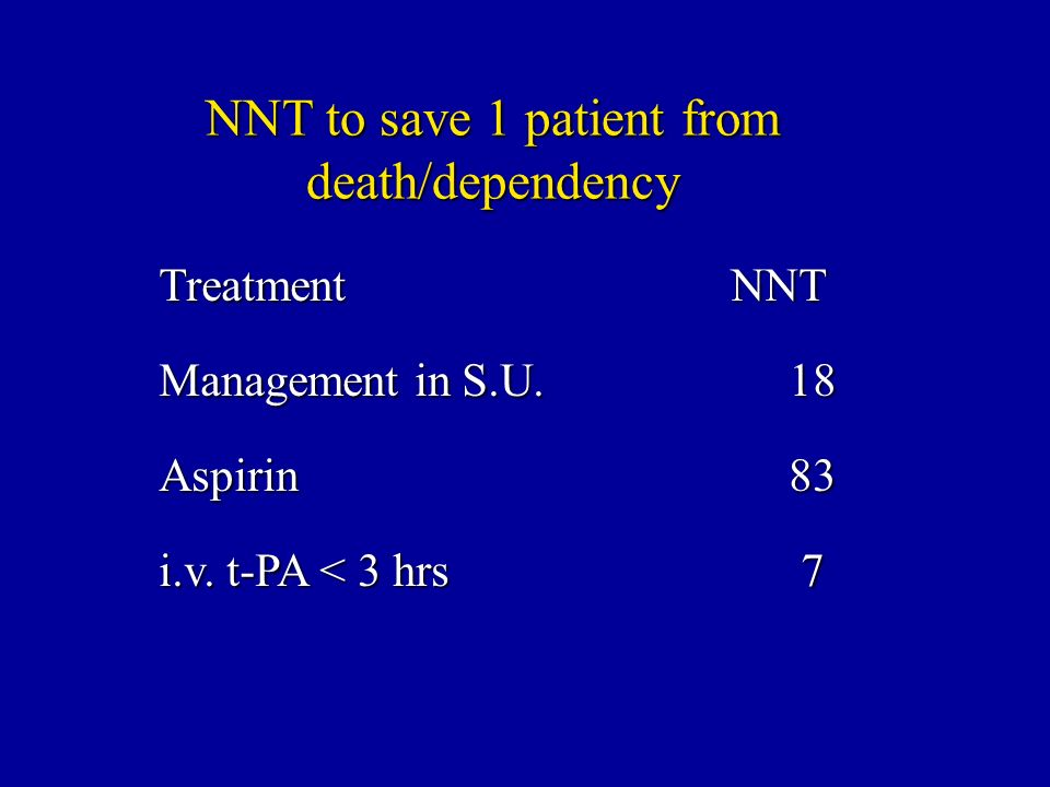 NNT to save 1 patient from death/dependency Treatment NNT Management in S.U.18 Aspirin83 i.v. t-PA < 3 hrs 7