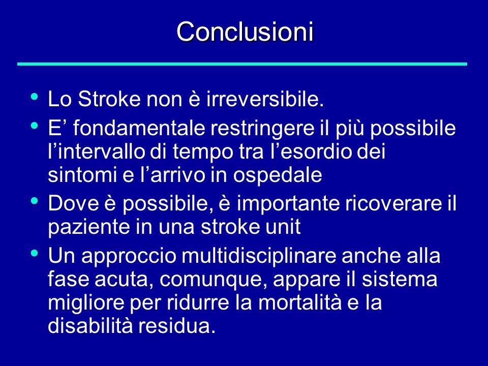 Conclusioni Lo Stroke non è irreversibile. E fondamentale restringere il più possibile lintervallo di tempo tra lesordio dei sintomi e larrivo in ospe