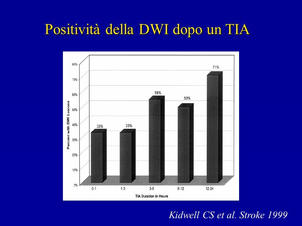 Positività della DWI dopo un TIA Kidwell CS et al. Stroke 1999