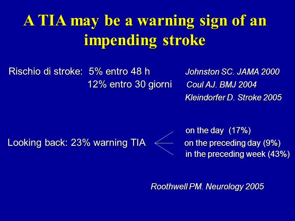 Rischio di stroke: 5% entro 48 h Johnston SC. JAMA 2000 Rischio di stroke: 5% entro 48 h Johnston SC. JAMA 2000 12% entro 30 giorni Coul AJ. BMJ 2004