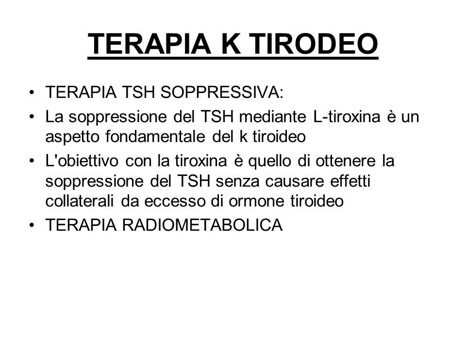 TERAPIA K TIRODEO TERAPIA TSH SOPPRESSIVA: La soppressione del TSH mediante L-tiroxina è un aspetto fondamentale del k tiroideo L'obiettivo con la tir