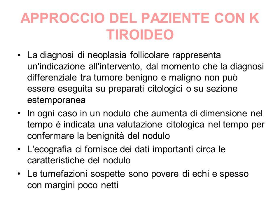 APPROCCIO DEL PAZIENTE CON K TIROIDEO La diagnosi di neoplasia follicolare rappresenta un'indicazione all'intervento, dal momento che la diagnosi diff