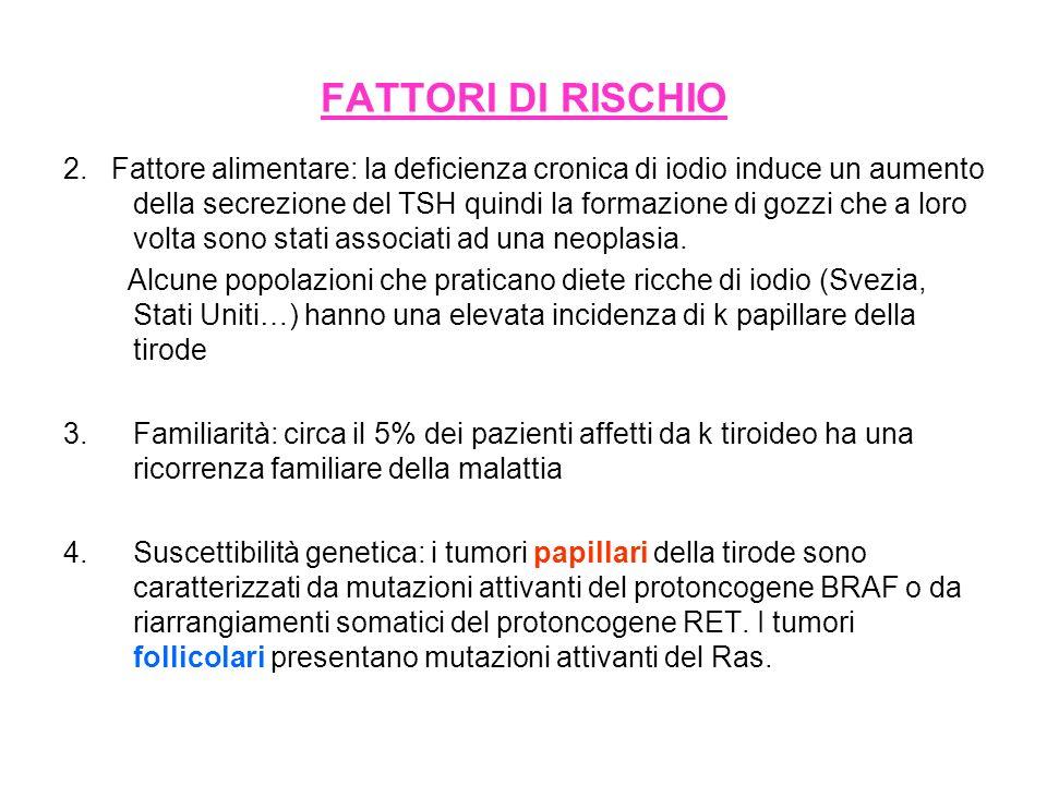 FATTORI DI RISCHIO 2. Fattore alimentare: la deficienza cronica di iodio induce un aumento della secrezione del TSH quindi la formazione di gozzi che