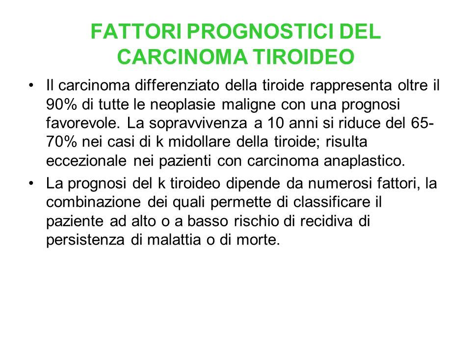 FATTORI PROGNOSTICI DEL CARCINOMA TIROIDEO Il carcinoma differenziato della tiroide rappresenta oltre il 90% di tutte le neoplasie maligne con una pro