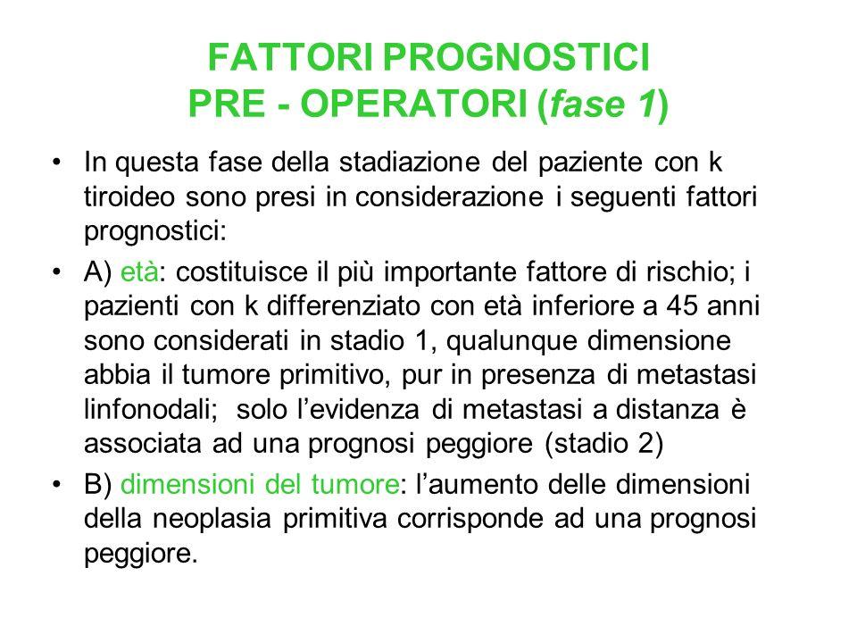 FATTORI PROGNOSTICI PRE - OPERATORI (fase 1) In questa fase della stadiazione del paziente con k tiroideo sono presi in considerazione i seguenti fatt