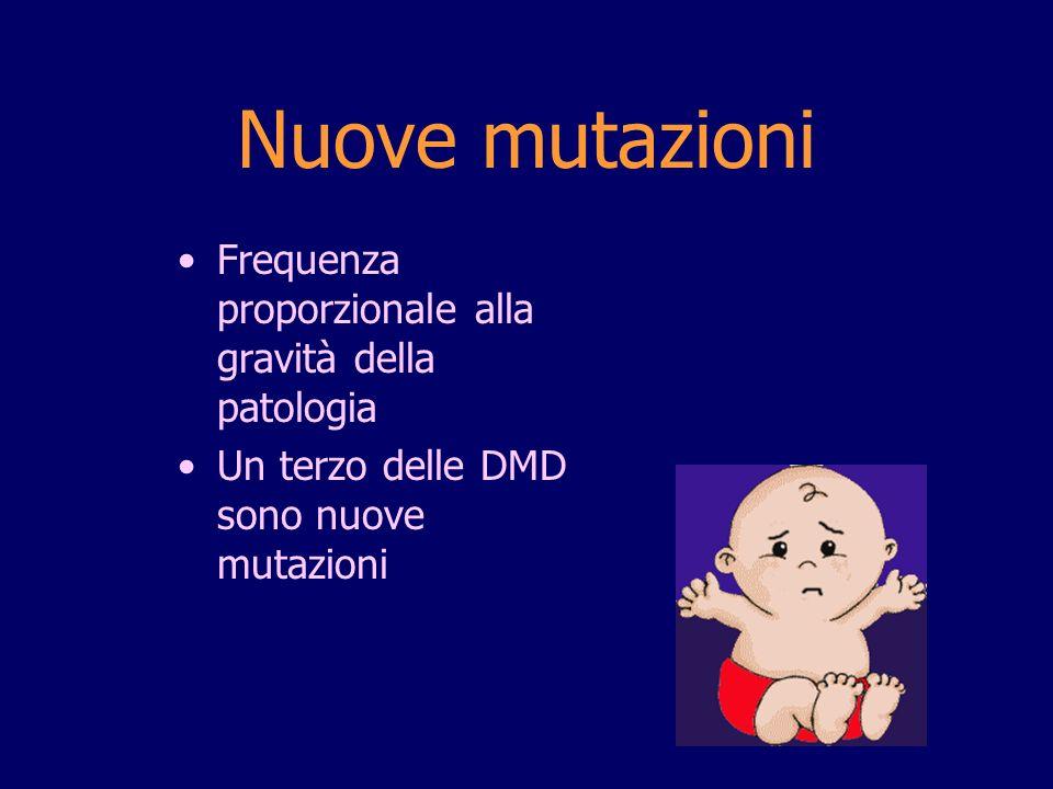 Nuove mutazioni Frequenza proporzionale alla gravità della patologia Un terzo delle DMD sono nuove mutazioni