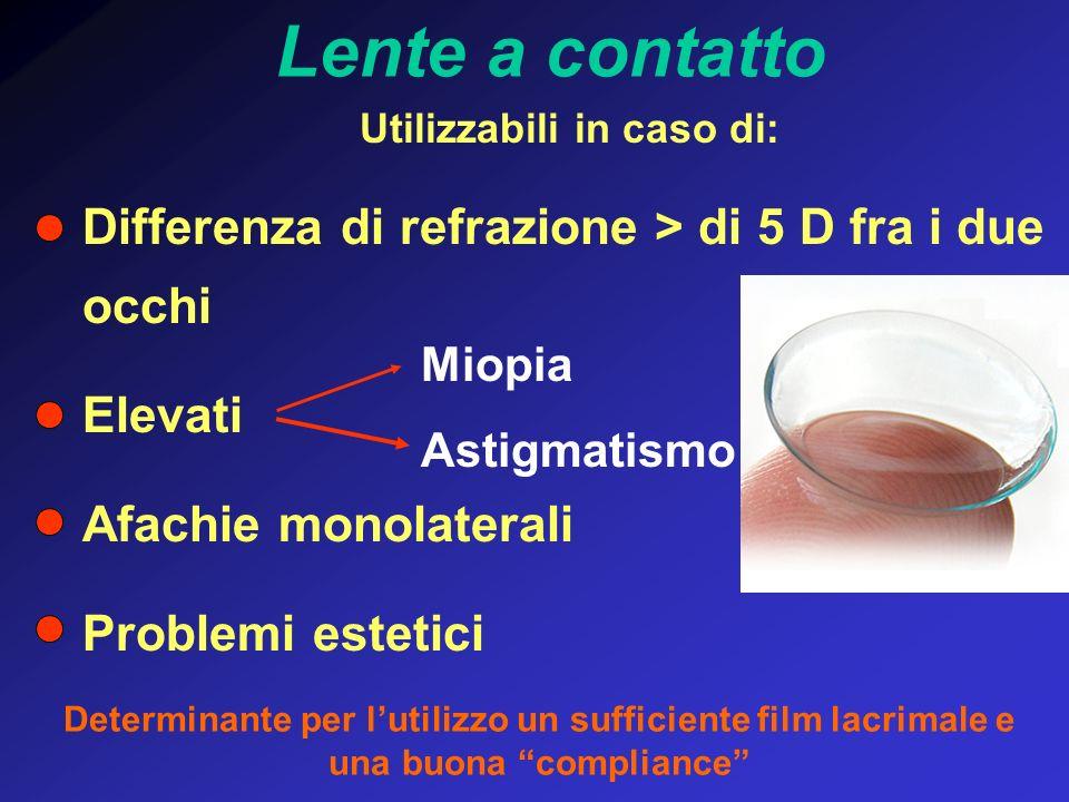 Utilizzabili in caso di: Differenza di refrazione > di 5 D fra i due occhi Elevati Afachie monolaterali Problemi estetici Lente a contatto Determinant