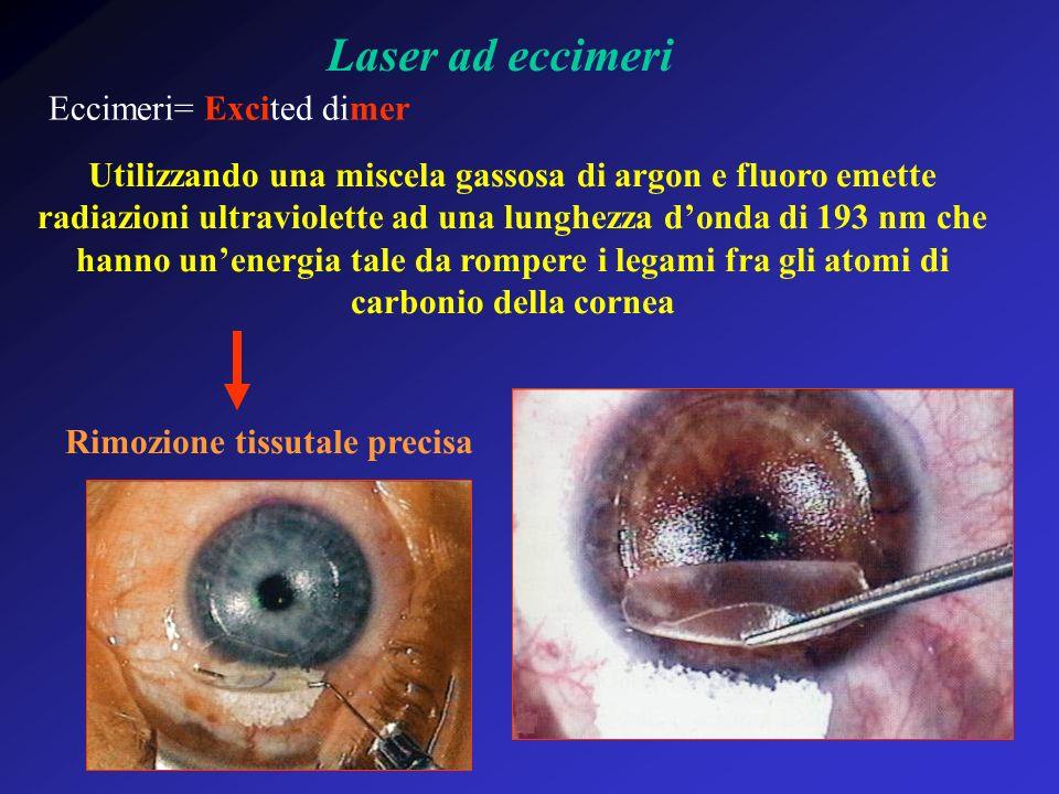 Laser ad eccimeri Eccimeri= Excited dimer Utilizzando una miscela gassosa di argon e fluoro emette radiazioni ultraviolette ad una lunghezza donda di