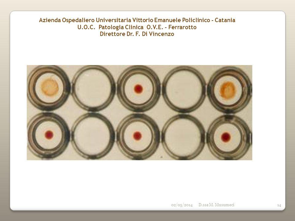 02/05/2014D.ssa M. Musumeci14 Azienda Ospedaliero Universitaria Vittorio Emanuele Policlinico - Catania U.O.C. Patologia Clinica O.V.E. - Ferrarotto D