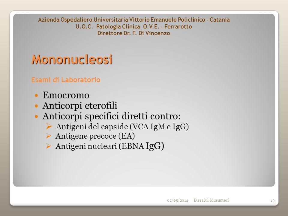 02/05/2014D.ssa M. Musumeci19 Esami di Laboratorio Emocromo Anticorpi eterofili Anticorpi specifici diretti contro: Antigeni del capside (VCA IgM e Ig