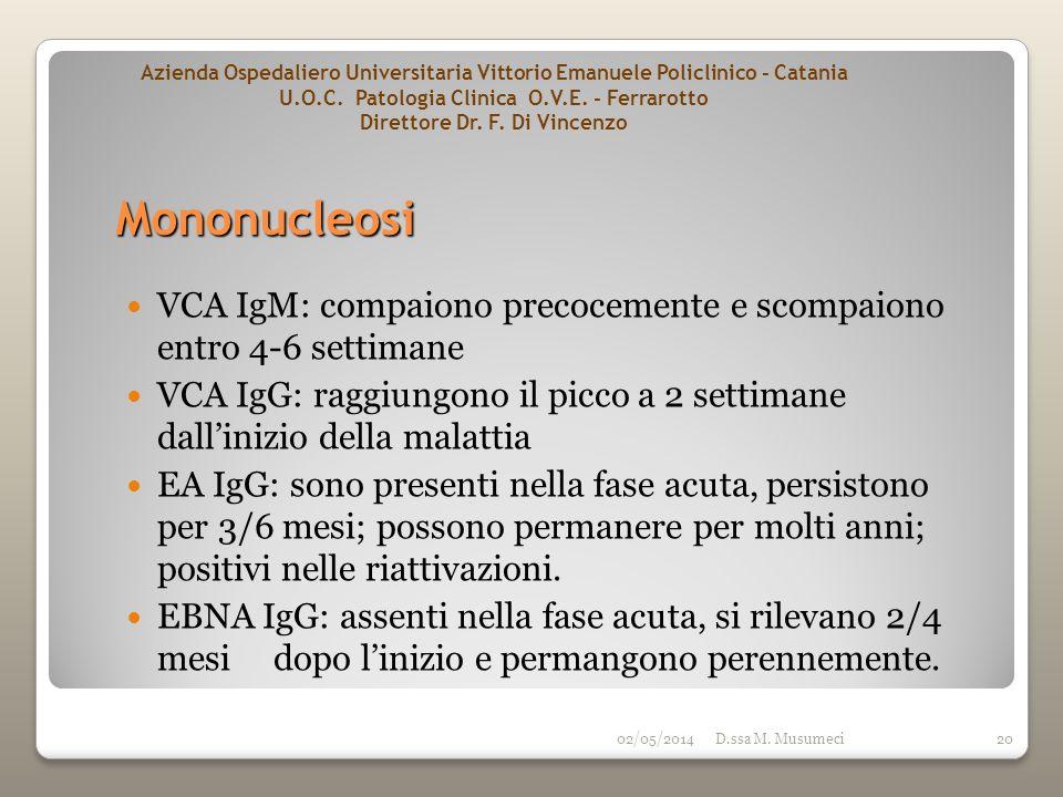 02/05/2014D.ssa M. Musumeci20 VCA IgM: compaiono precocemente e scompaiono entro 4-6 settimane VCA IgG: raggiungono il picco a 2 settimane dallinizio