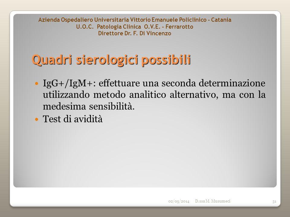 02/05/2014D.ssa M. Musumeci31 IgG+/IgM+: effettuare una seconda determinazione utilizzando metodo analitico alternativo, ma con la medesima sensibilit