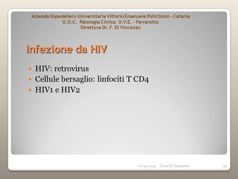 02/05/2014D.ssa M. Musumeci32 Infezione da HIV HIV: retrovirus Cellule bersaglio: linfociti T CD4 HIV1 e HIV2 Azienda Ospedaliero Universitaria Vittor