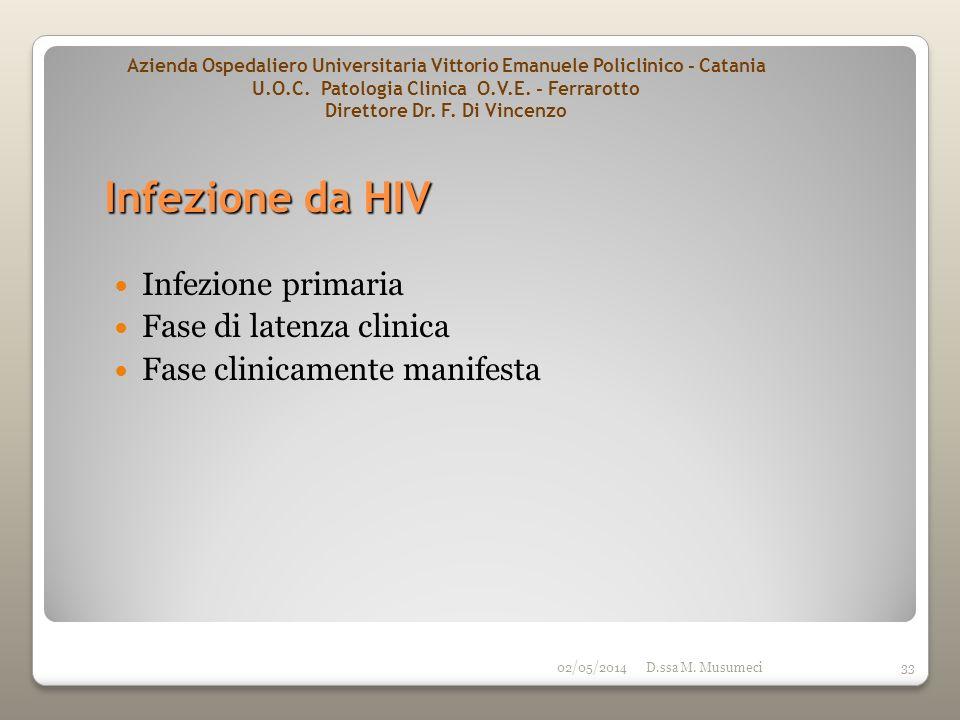 02/05/2014D.ssa M. Musumeci33 Infezione primaria Fase di latenza clinica Fase clinicamente manifesta Infezione da HIV Azienda Ospedaliero Universitari