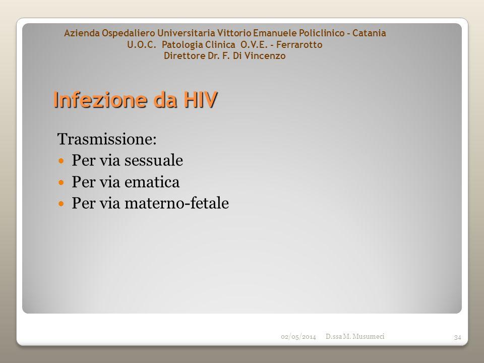 02/05/2014D.ssa M. Musumeci34 Trasmissione: Per via sessuale Per via ematica Per via materno-fetale Infezione da HIV Azienda Ospedaliero Universitaria