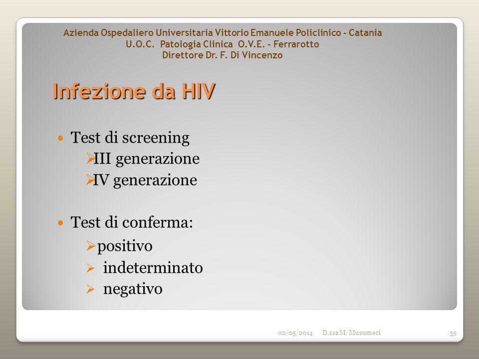 02/05/2014D.ssa M. Musumeci35 Test di screening III generazione IV generazione Test di conferma: positivo indeterminato negativo Azienda Ospedaliero U