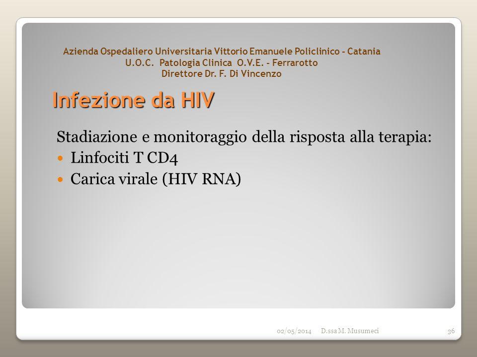 02/05/2014D.ssa M. Musumeci36 Stadiazione e monitoraggio della risposta alla terapia: Linfociti T CD4 Carica virale (HIV RNA) Azienda Ospedaliero Univ
