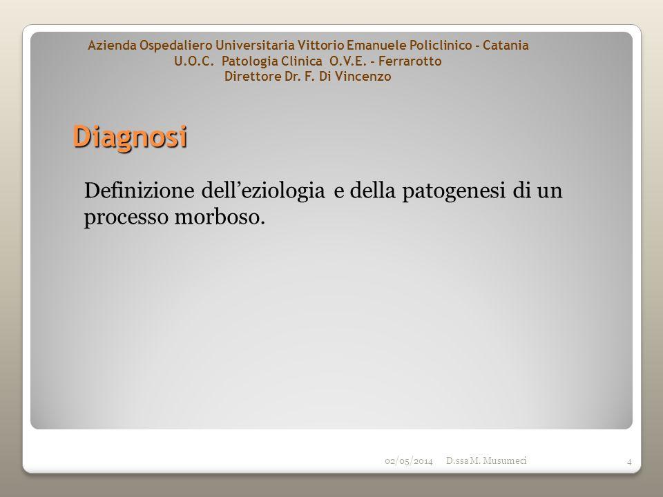 02/05/2014D.ssa M. Musumeci4 Diagnosi Definizione delleziologia e della patogenesi di un processo morboso. Azienda Ospedaliero Universitaria Vittorio