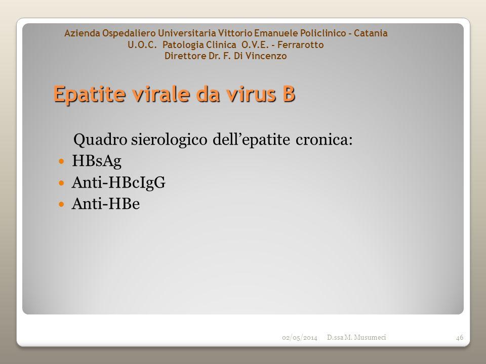 02/05/2014D.ssa M. Musumeci46 Quadro sierologico dellepatite cronica: HBsAg Anti-HBcIgG Anti-HBe Epatite virale da virus B Azienda Ospedaliero Univers