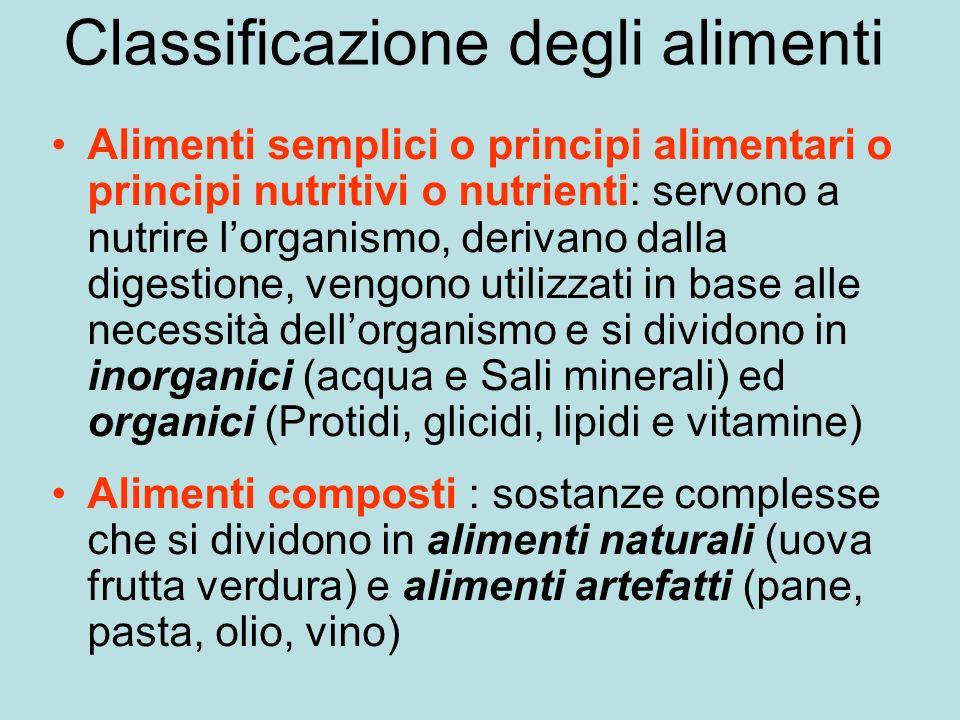 La fibra alimentare: classificazione chimica III Essudati vegetali: polisaccaridi non amilacei secreti dalle piante a seguito di traumi esterni (es.