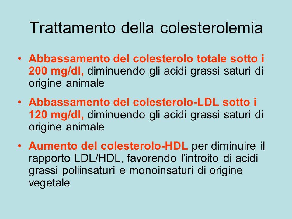 Trattamento della colesterolemia Abbassamento del colesterolo totale sotto i 200 mg/dl, diminuendo gli acidi grassi saturi di origine animale Abbassamento del colesterolo-LDL sotto i 120 mg/dl, diminuendo gli acidi grassi saturi di origine animale Aumento del colesterolo-HDL per diminuire il rapporto LDL/HDL, favorendo lintroito di acidi grassi poliinsaturi e monoinsaturi di origine vegetale
