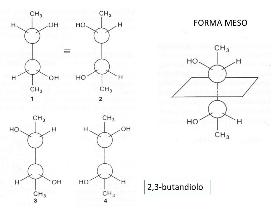 2,3-butandiolo FORMA MESO