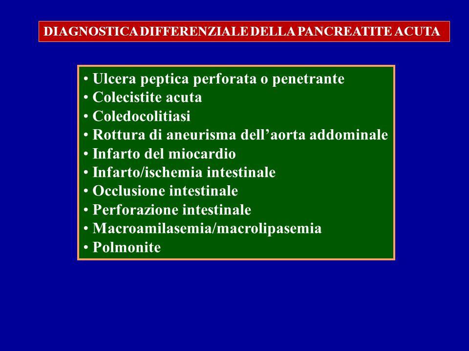 DIAGNOSTICA DIFFERENZIALE DELLA PANCREATITE ACUTA Ulcera peptica perforata o penetrante Colecistite acuta Coledocolitiasi Rottura di aneurisma dellaor