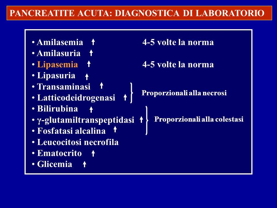 PANCREATITE ACUTA: DIAGNOSTICA DI LABORATORIO Amilasemia4-5 volte la norma Amilasuria Lipasemia4-5 volte la norma Lipasuria Transaminasi Latticodeidro
