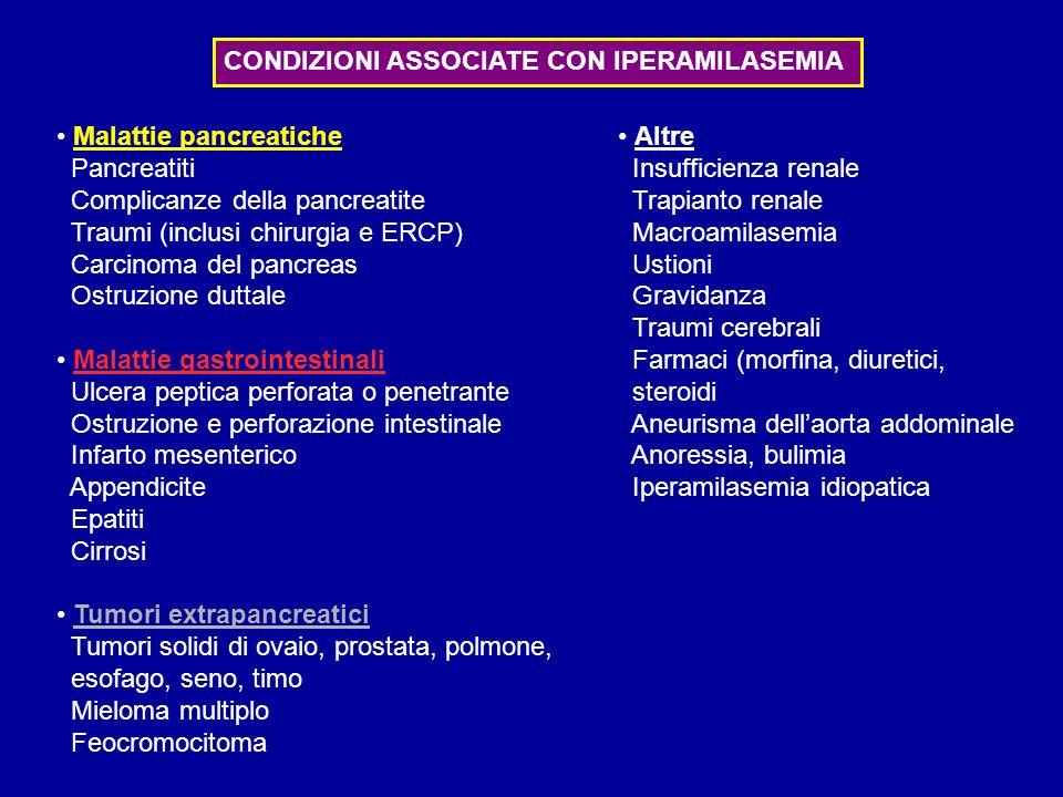 CONDIZIONI ASSOCIATE CON IPERAMILASEMIA Malattie pancreatiche Pancreatiti Complicanze della pancreatite Traumi (inclusi chirurgia e ERCP) Carcinoma de