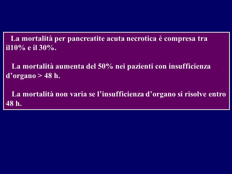 La mortalità per pancreatite acuta necrotica è compresa tra il10% e il 30%. La mortalità aumenta del 50% nei pazienti con insufficienza dorgano > 48 h