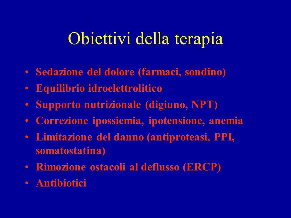 Obiettivi della terapia Sedazione del dolore (farmaci, sondino) Equilibrio idroelettrolitico Supporto nutrizionale (digiuno, NPT) Correzione ipossiemi