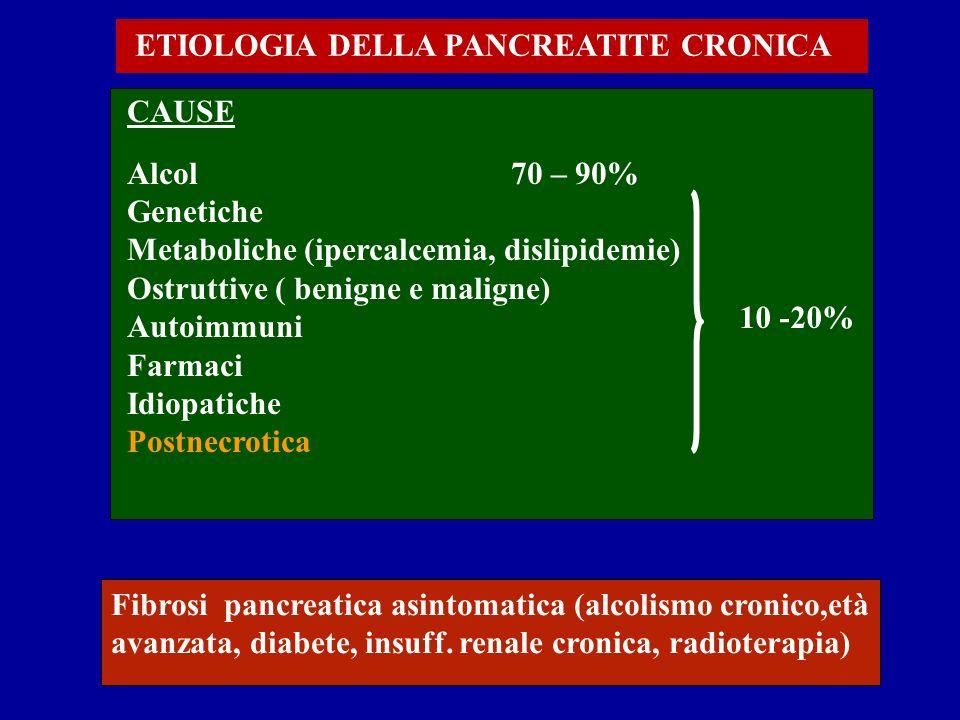 ETIOLOGIA DELLA PANCREATITE CRONICA CAUSE Alcol70 – 90% Genetiche Metaboliche (ipercalcemia, dislipidemie) Ostruttive ( benigne e maligne) Autoimmuni
