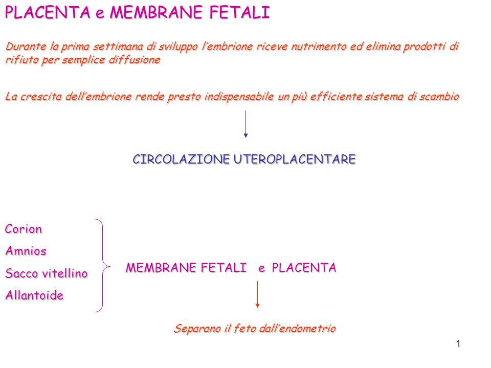 PLACENTA e MEMBRANE FETALI Durante la prima settimana di sviluppo lembrione riceve nutrimento ed elimina prodotti di rifiuto per semplice diffusione L