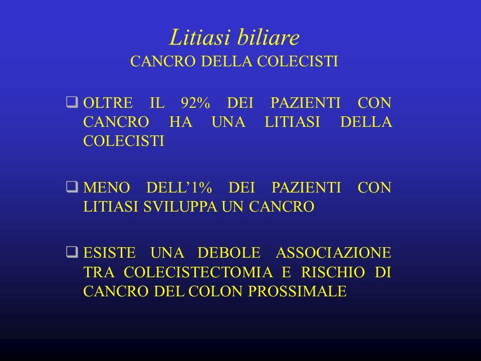Litiasi biliare CANCRO DELLA COLECISTI OLTRE IL 92% DEI PAZIENTI CON CANCRO HA UNA LITIASI DELLA COLECISTI MENO DELL1% DEI PAZIENTI CON LITIASI SVILUPPA UN CANCRO ESISTE UNA DEBOLE ASSOCIAZIONE TRA COLECISTECTOMIA E RISCHIO DI CANCRO DEL COLON PROSSIMALE