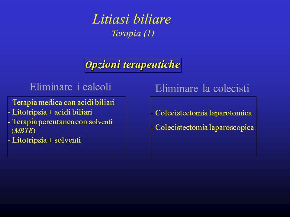 Litiasi biliare Terapia (1) O pzioni terapeutiche - Terapia medica con acidi biliari - Litotripsia + acidi biliari - Terapia percutanea con s olventi (MBTE) - Litotripsia + solventi Eliminare i calcoli Eliminare la colecisti - Colecistectomia laparotomica - Colecistectomia laparoscopica
