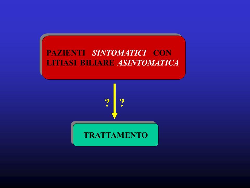 PAZIENTI SINTOMATICI CON LITIASI BILIARE ASINTOMATICA PAZIENTI SINTOMATICI CON LITIASI BILIARE ASINTOMATICA TRATTAMENTO ??