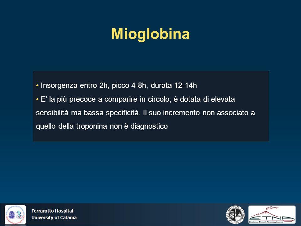 Ospedale Ferrarotto Università di Catania Mioglobina Insorgenza entro 2h, picco 4-8h, durata 12-14h E la più precoce a comparire in circolo, è dotata di elevata sensibilità ma bassa specificità.