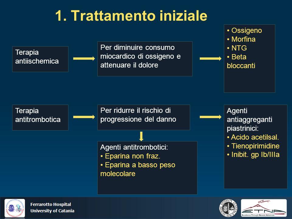 Ospedale Ferrarotto Università di Catania 1. Trattamento iniziale Ossigeno Morfina NTG Beta bloccanti Terapia antiischemica Terapia antitrombotica Per