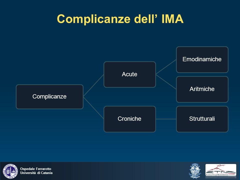 Ospedale Ferrarotto Università di Catania Complicanze dell IMA Complicanze AcuteEmodinamicheAritmicheCronicheStrutturali