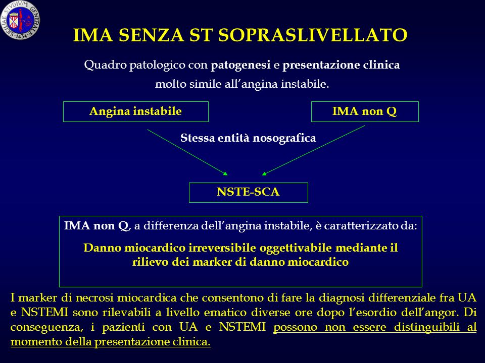 IMA SENZA ST SOPRASLIVELLATO Quadro patologico con patogenesi e presentazione clinica molto simile allangina instabile. IMA non Q, a differenza dellan