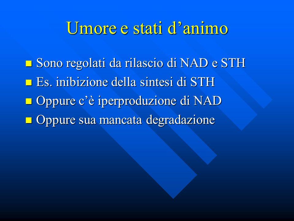 Umore e stati danimo Sono regolati da rilascio di NAD e STH Sono regolati da rilascio di NAD e STH Es. inibizione della sintesi di STH Es. inibizione