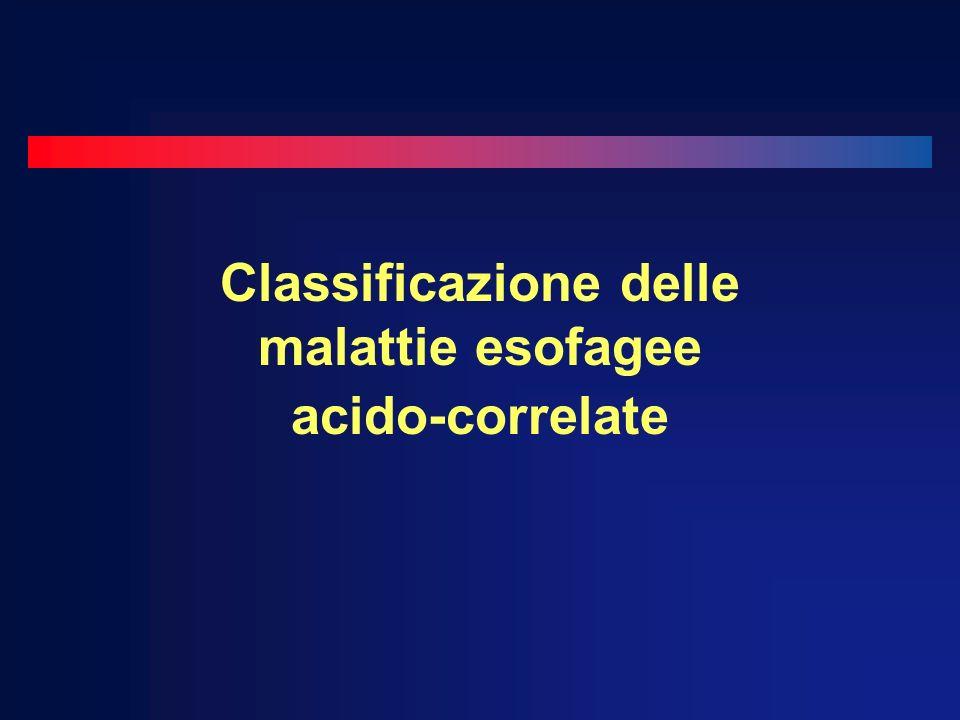 Classificazione delle malattie esofagee acido-correlate