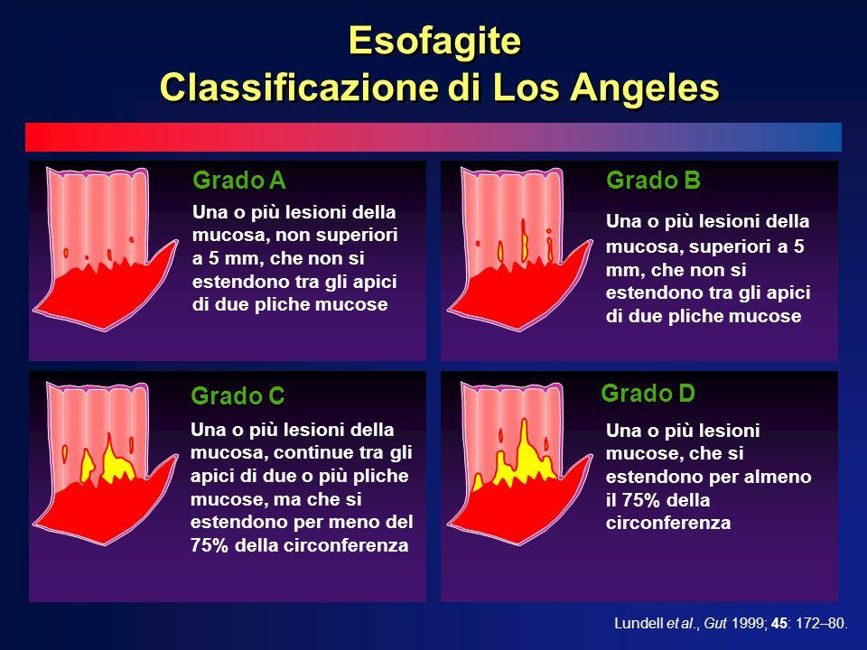Una o più lesioni della mucosa, non superiori a 5 mm, che non si estendono tra gli apici di due pliche mucose Grado A Una o più lesioni della mucosa, superiori a 5 mm, che non si estendono tra gli apici di due pliche mucose Grado B Una o più lesioni della mucosa, continue tra gli apici di due o più pliche mucose, ma che si estendono per meno del 75% della circonferenza Grado C Una o più lesioni mucose, che si estendono per almeno il 75% della circonferenza Grado D Lundell et al., Gut 1999; 45: 172–80.