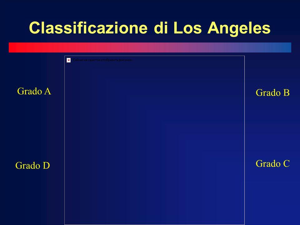 Classificazione di Los Angeles Grado A Grado B Grado C Grado D