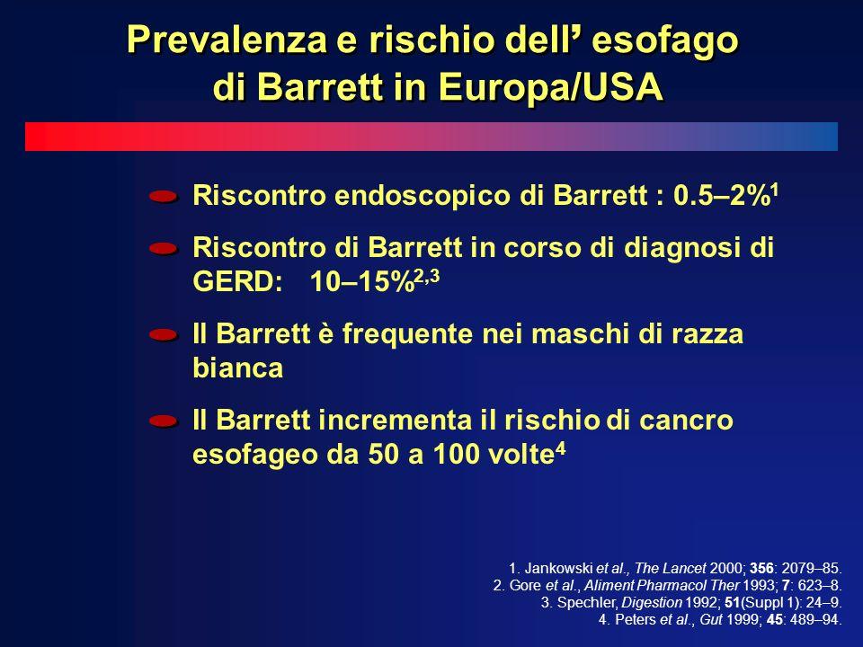 1.Jankowski et al., The Lancet 2000; 356: 2079–85.