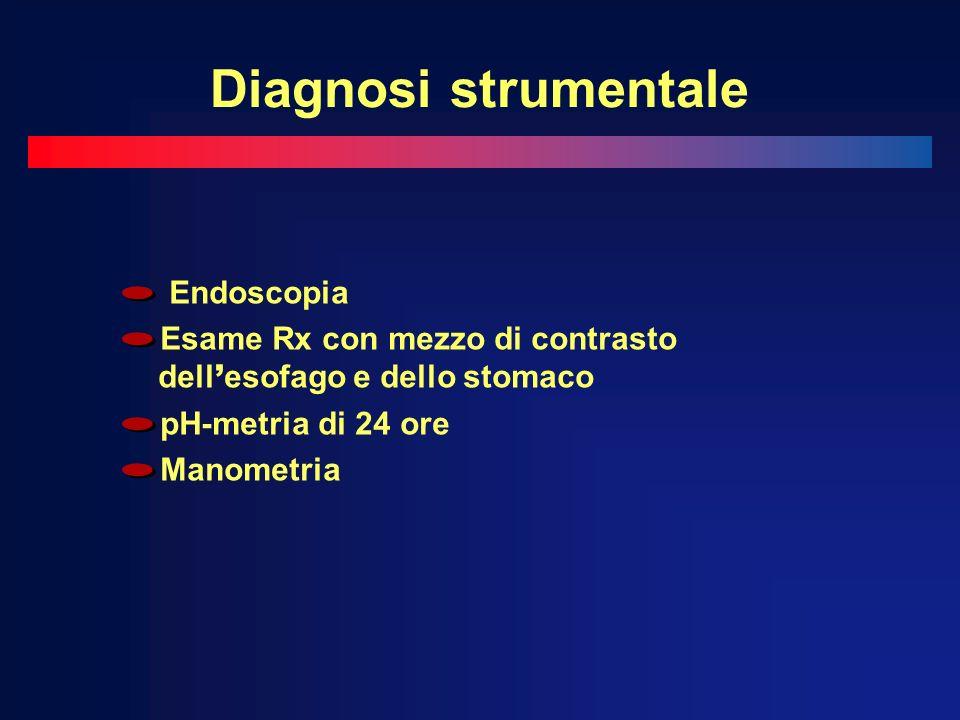 Diagnosi strumentale Endoscopia Esame Rx con mezzo di contrasto dell esofago e dello stomaco pH-metria di 24 ore Manometria
