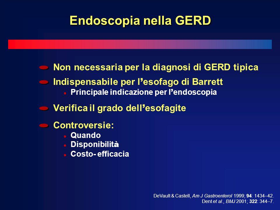 Non necessaria per la diagnosi di GERD tipica Indispensabile per l esofago di Barrett Principale indicazione per l endoscopia Verifica il grado dell esofagite Controversie: l Quando Disponibilit à l Costo- efficacia DeVault & Castell, Am J Gastroenterol 1999; 94: 1434–42.